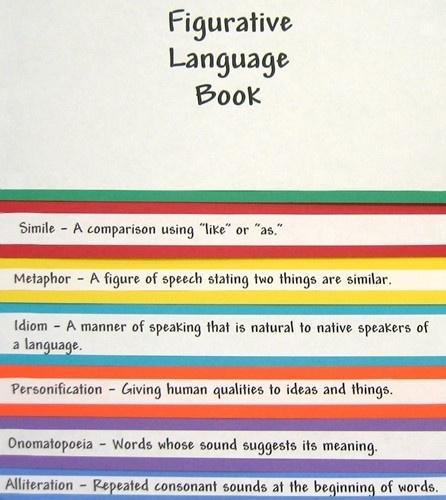 La importancia del lenguaje y sus conceptos en la comunicación