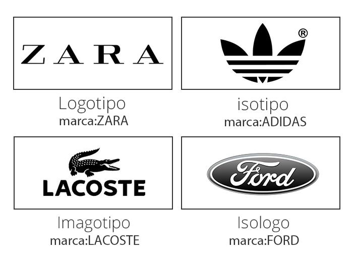 Logotipo, isotipo, imagotipo e isologo