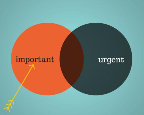 La sensación de urgencia en la estrategia de marketing