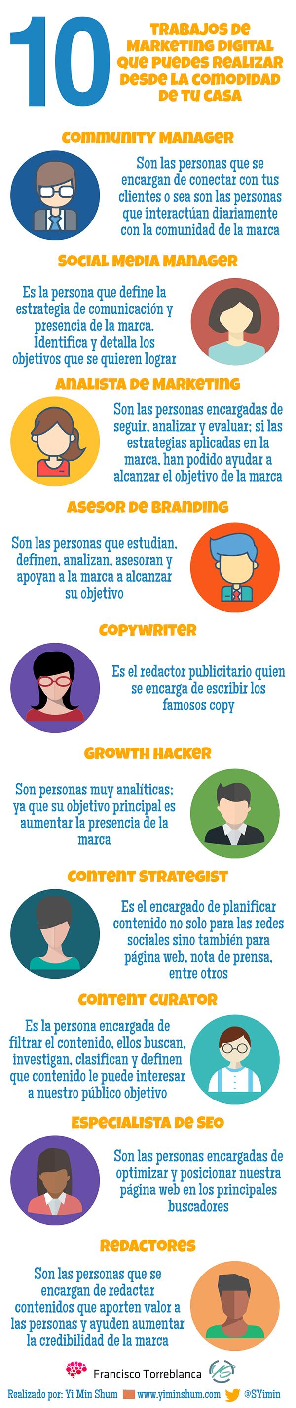10 trabajos de Marketing Digital para realizar desde casa
