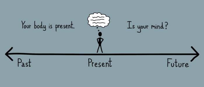 El mindfulness y su impacto en la mejora de la productividad