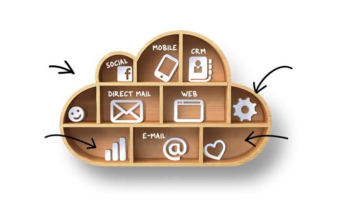 El Crossmedia y su papel en la estrategia de marketing