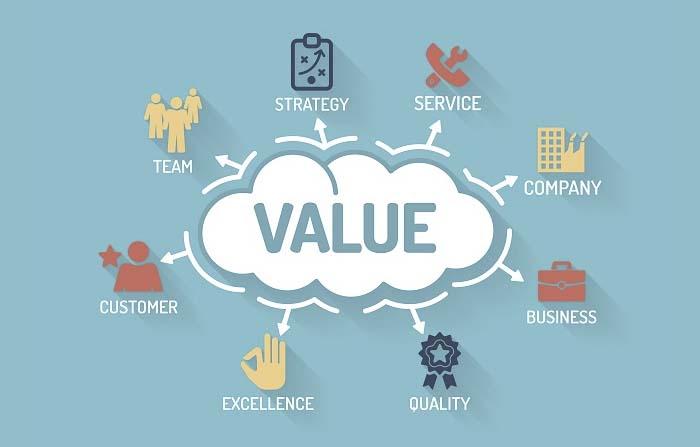 Tipos de posicionamiento en la estrategia de marketing: Beneficio
