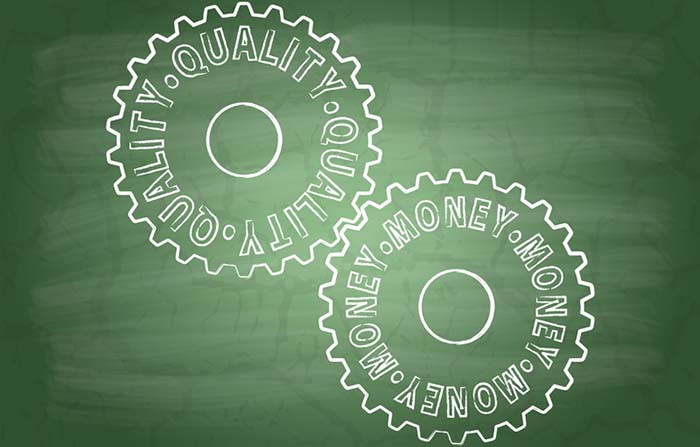 Tipos de posicionamiento en la estrategia de marketing: Calidad y precio