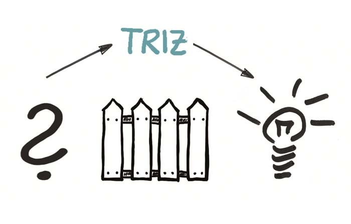 Técnicas de creatividad: Teoría de resolución de problemas y de invención