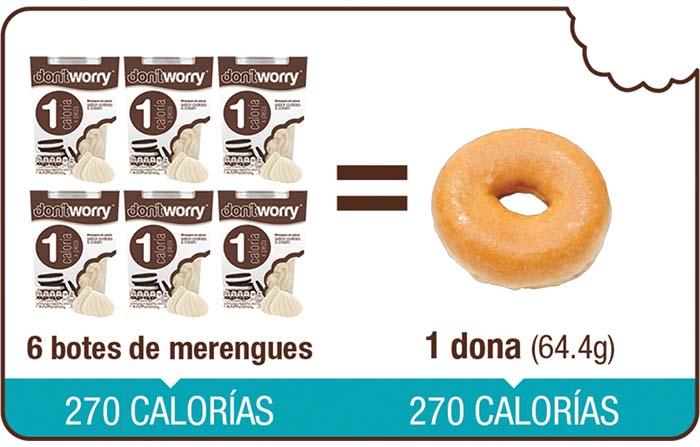 Bajas calorías como estrategia de comunicación persuasiva