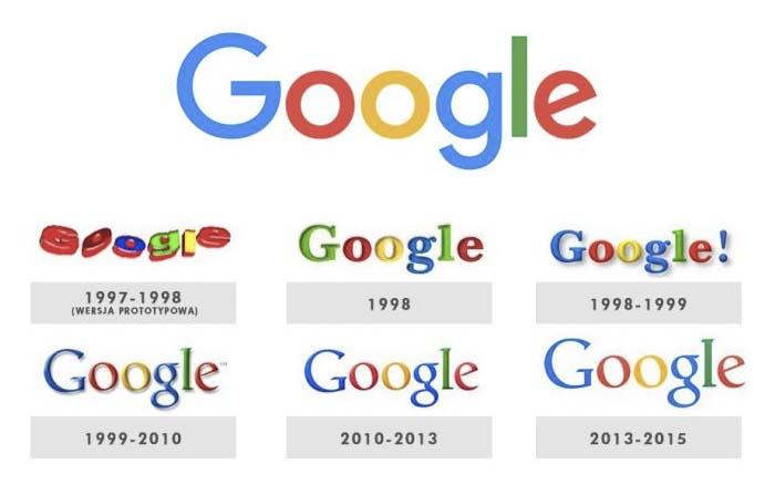 Historia, origen y curiosidades de marcas que marcan: Google