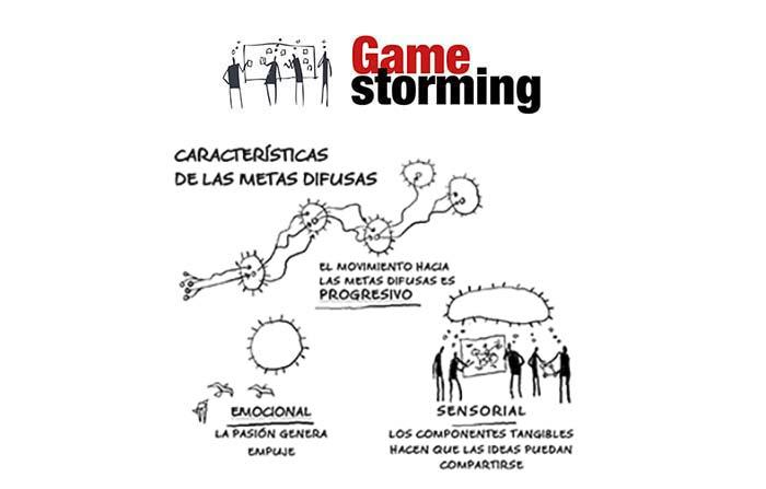Gamestorming: Características de las metas difusas en un juego
