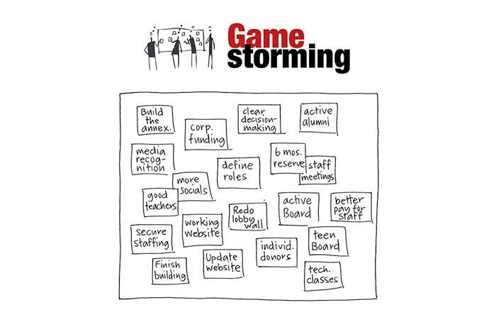 Gamestorming: Componentes básicos que componen un juego