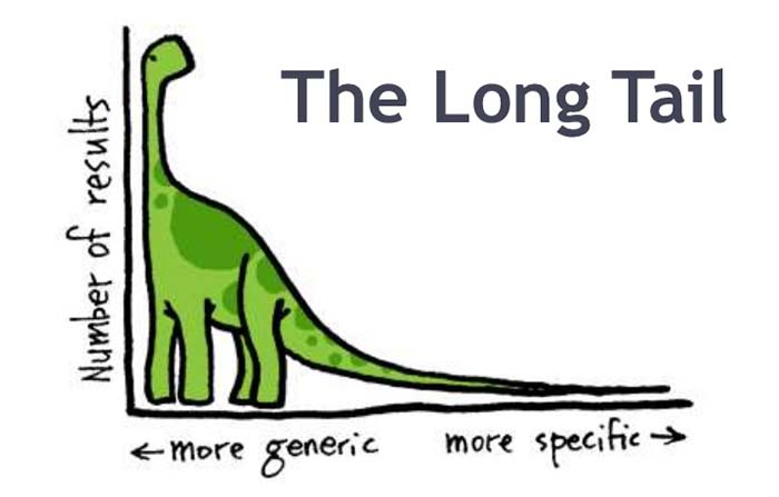La teoría Long Tail o Larga Cola en la estrategia de marketing