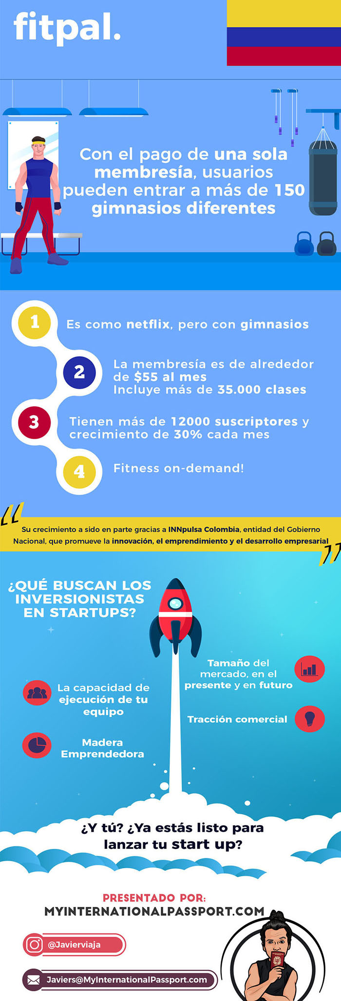 Las 7 start-ups que prometen liderar Latinoamérica en 2019