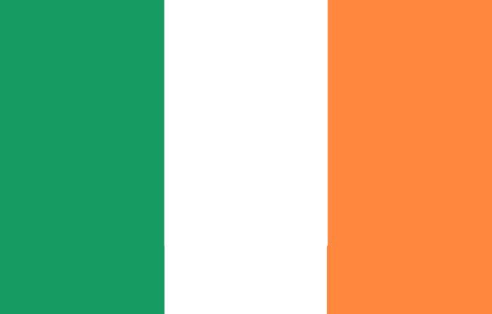 Origen y curiosidades del nombre de los países: Irlanda