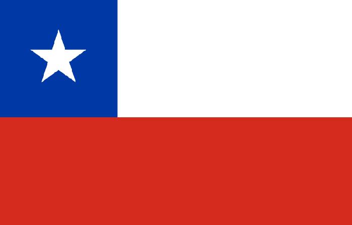 Origen y curiosidades del nombre de los países: Chile