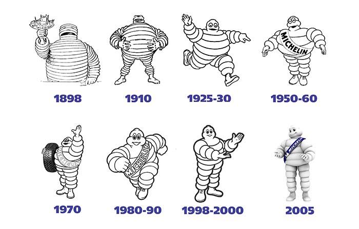 Origen y curiosidades de mascotas de marca: Bibendum de Michelin