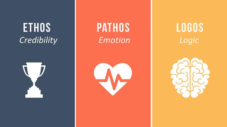 Modos fundamentales de persuasión de Aristóteles: Logos