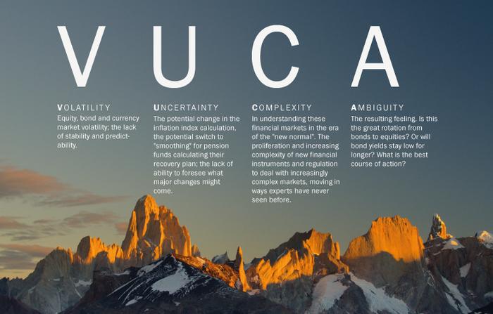 Entorno VUCA y su papel en la estrategia de marketing
