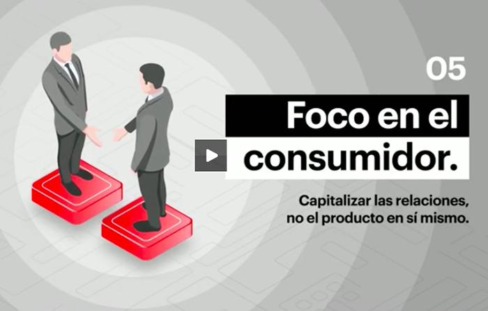 7 capacidades para liderar el futuro: Poner el foco en el consumidor