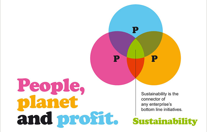 iniciativas y soluciones post-crisis desde una perspectiva sostenible
