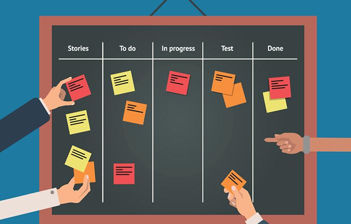 Tipos de metodologías ágiles de aplicación empresarial: Kanban