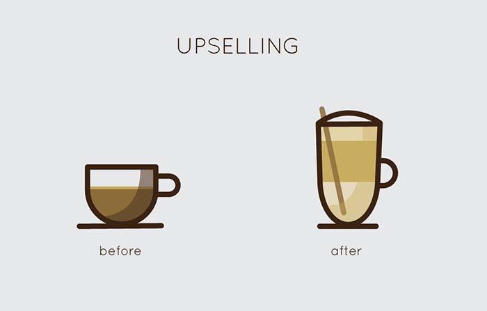 Ejemplos de aplicación de estrategias upselling o de venta adicional