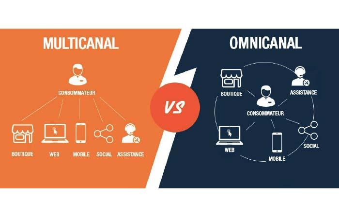 Diferencias entre modelo de omnicanalidad y modelo de multicanalidad