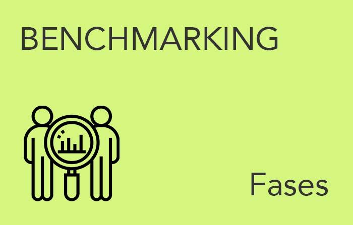 Fases de desarrollo de un proceso estratégico de benchmarking