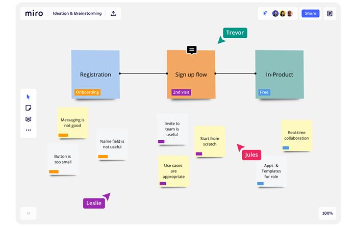 Miro, herramienta para crear esquemas y diagramas de forma colaborativa