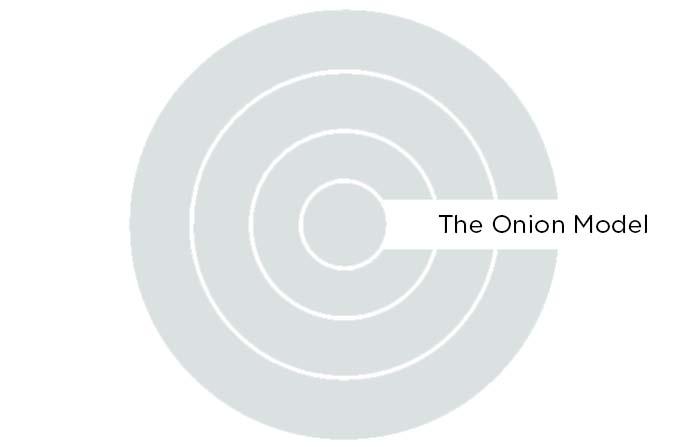 The Onion Model, técnica de análisis de intereses de clientes potenciales