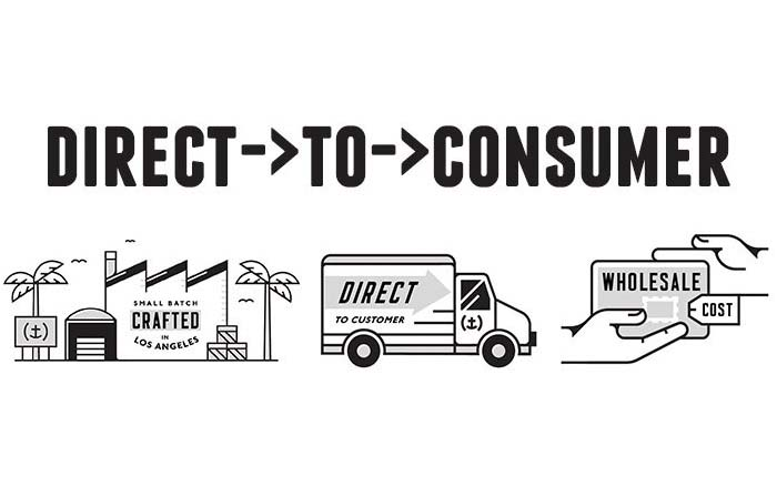 D2C y B2C: diferencias entre direct to consumer y business to consumer