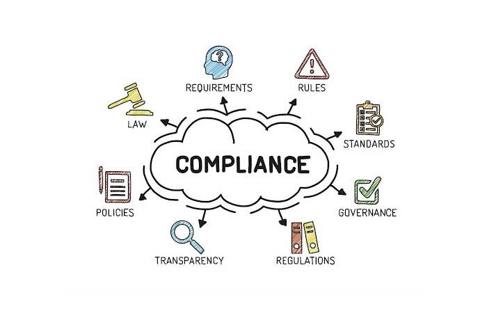 Corporate Compliance, procedimientos y buenas prácticas en la organización